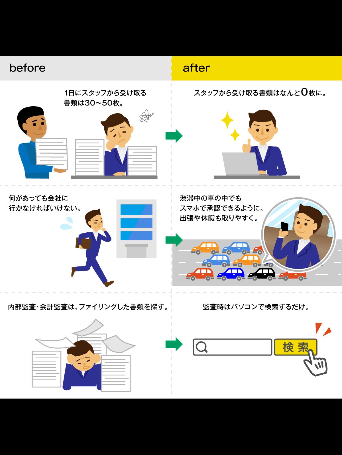 日系企業の海外拠点でのkintone利用例(フィリピン)